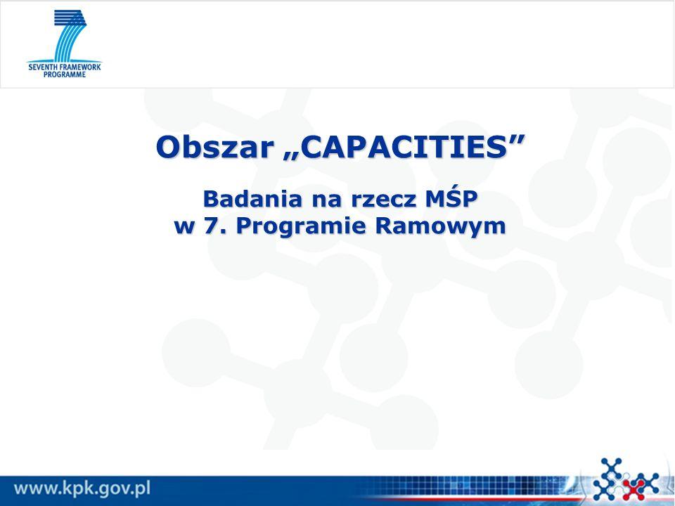 Obszar CAPACITIES Badania na rzecz MŚP w 7. Programie Ramowym