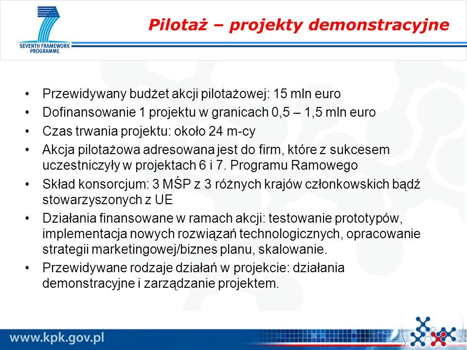 Pilotaż – projekty demonstracyjne Przewidywany budżet akcji pilotażowej: 15 mln euro Dofinansowanie 1 projektu w granicach 0,5 – 1,5 mln euro Czas trw