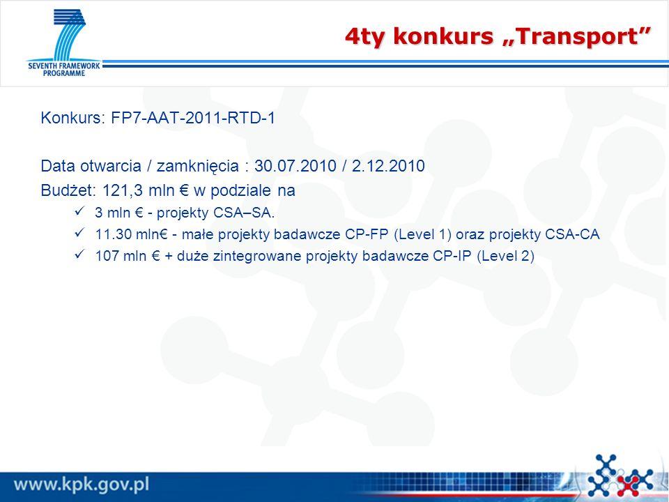 4ty konkurs Transport Konkurs: FP7-AAT-2011-RTD-1 Data otwarcia / zamknięcia : 30.07.2010 / 2.12.2010 Budżet: 121,3 mln w podziale na 3 mln - projekty