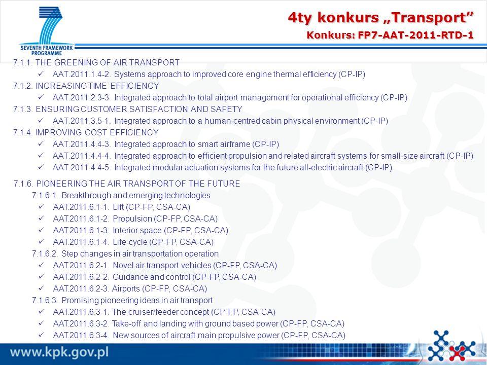 4ty konkurs Transport Konkurs: FP7-AAT-2011-RTD-1 7.1.7.