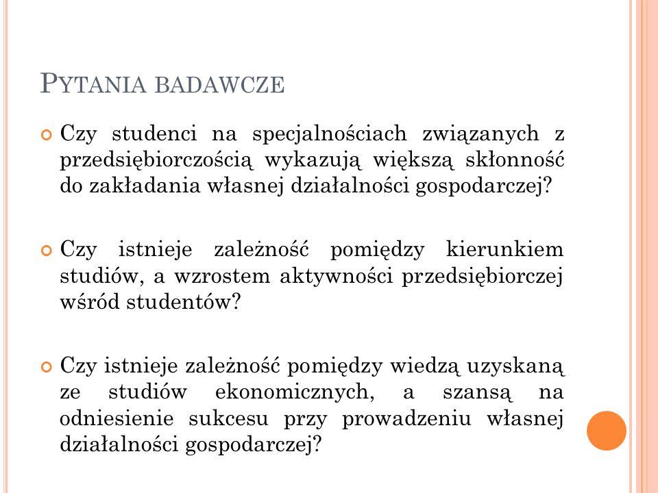 P YTANIA BADAWCZE Czy wskaźnik aktywności przedsiębiorczej wśród studentów na śląsku jest większy niż w innych regionach kraju.
