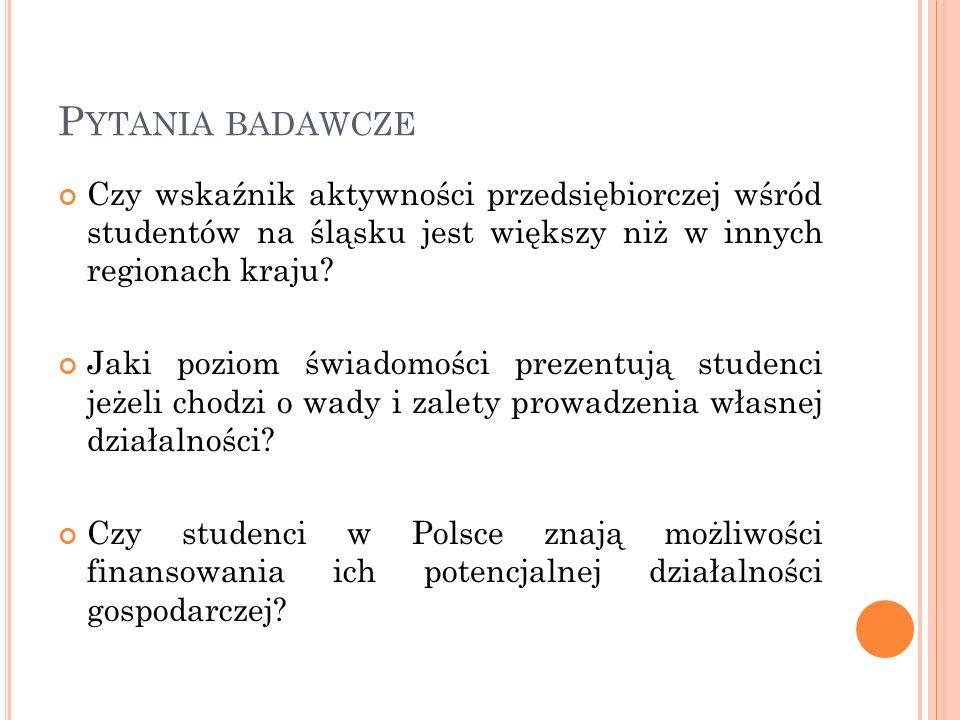 C ELE BADANIA Celem badania jest uzyskanie informacji o aktywności gospodarczej studentów Uniwersytetu Ekonomicznego w Katowicach.