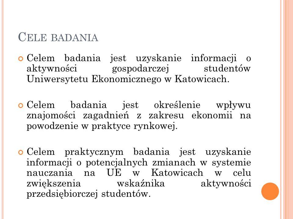 C ELE BADANIA Celem badania jest uzyskanie informacji o aktywności gospodarczej studentów Uniwersytetu Ekonomicznego w Katowicach. Celem badania jest