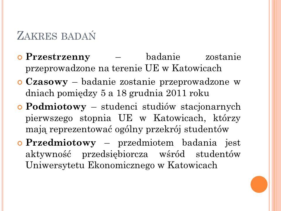 Z AKRES BADAŃ Przestrzenny – badanie zostanie przeprowadzone na terenie UE w Katowicach Czasowy – badanie zostanie przeprowadzone w dniach pomiędzy 5