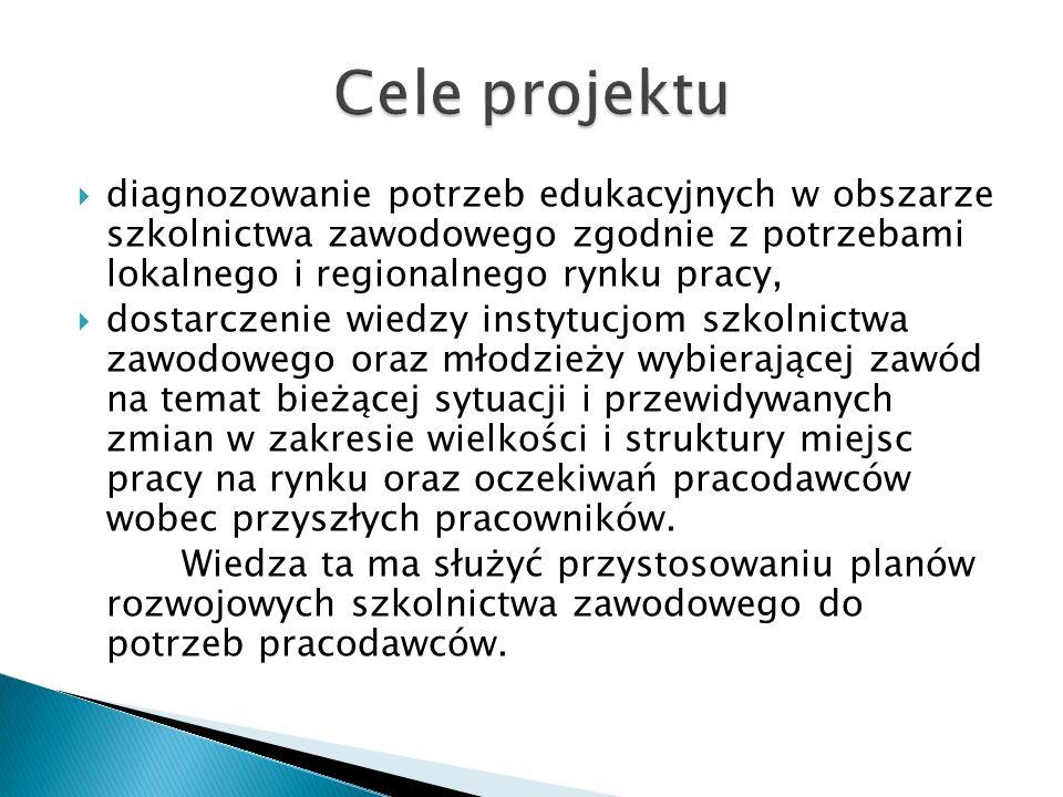 diagnozowanie potrzeb edukacyjnych w obszarze szkolnictwa zawodowego zgodnie z potrzebami lokalnego i regionalnego rynku pracy, dostarczenie wiedzy in