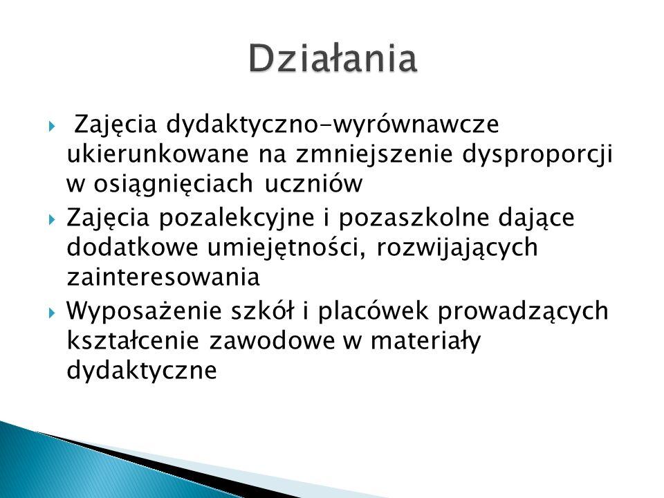 www.spib.pl