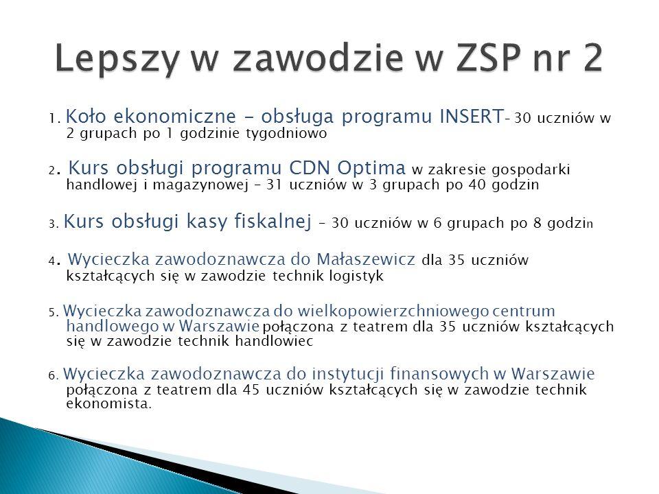 1. Koło ekonomiczne - obsługa programu INSERT – 30 uczniów w 2 grupach po 1 godzinie tygodniowo 2. Kurs obsługi programu CDN Optima w zakresie gospoda