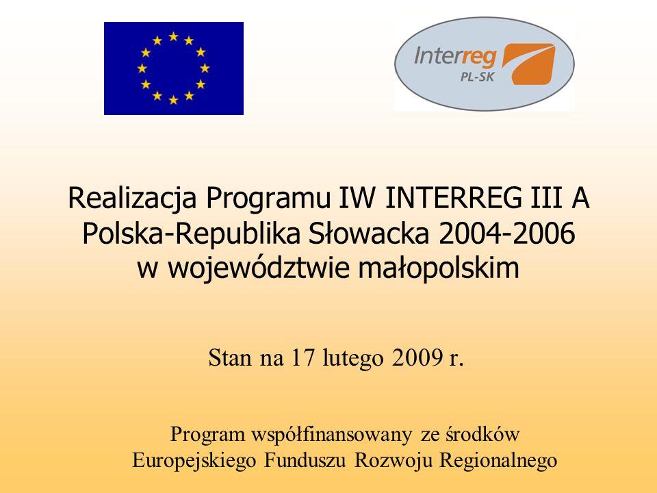 Realizacja Programu IW INTERREG III A Polska-Republika Słowacka 2004-2006 w województwie małopolskim Stan na 17 lutego 2009 r. Program współfinansowan