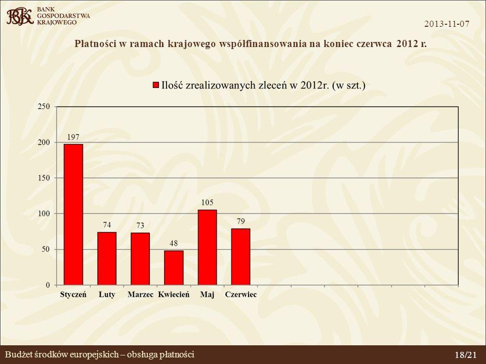 Budżet środków europejskich – obsługa płatności Płatności w ramach krajowego współfinansowania na koniec czerwca 2012 r. 2013-11-07 18/21