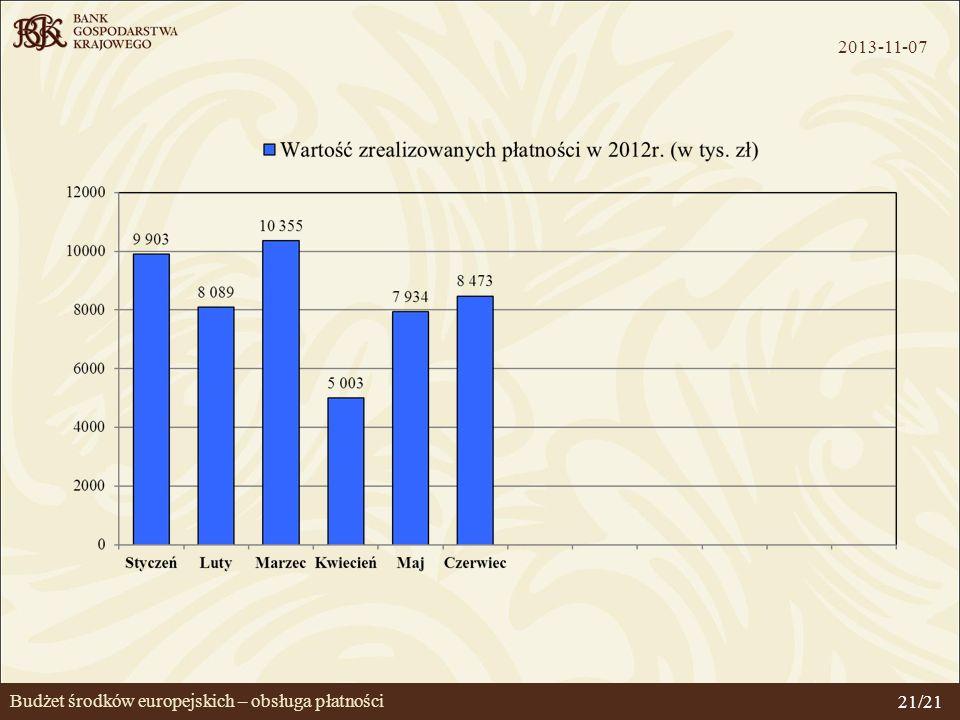 Budżet środków europejskich – obsługa płatności 2013-11-07 21/21