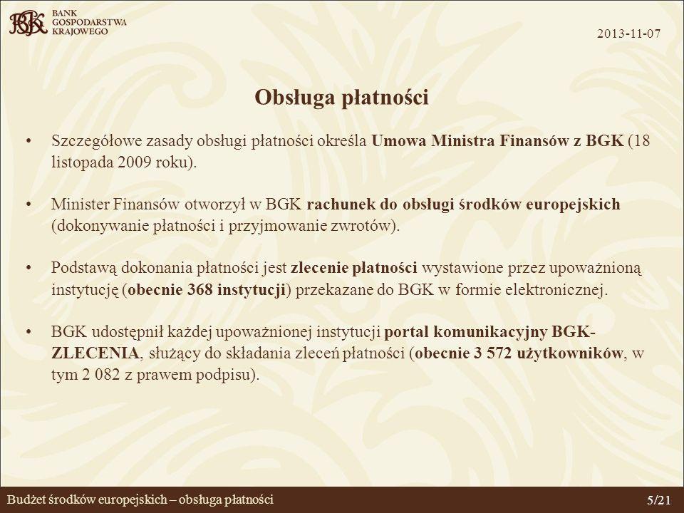 Budżet środków europejskich – obsługa płatności Płatności w ramach krajowego współfinansowania na koniec grudnia 2010 r.