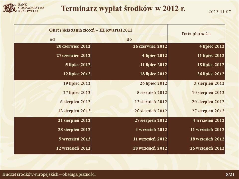 Budżet środków europejskich – obsługa płatności Terminarz wypłat środków w 2012 r. 8/21 Okres składania zleceń – III kwartał 2012 Data płatności oddo