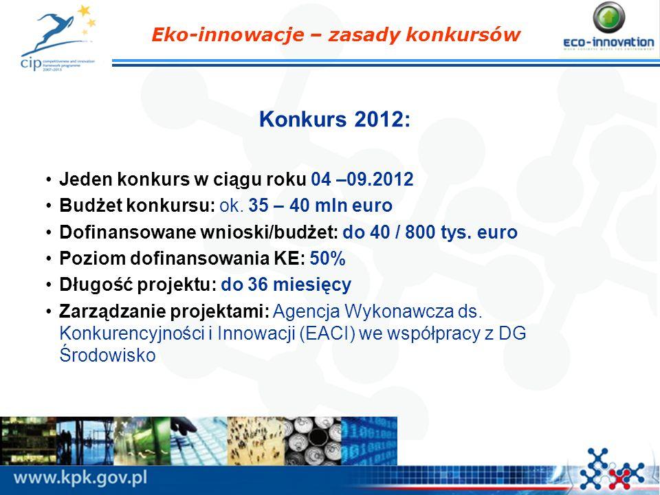 Konkurs 2012: Jeden konkurs w ciągu roku 04 –09.2012 Budżet konkursu: ok. 35 – 40 mln euro Dofinansowane wnioski/budżet: do 40 / 800 tys. euro Poziom