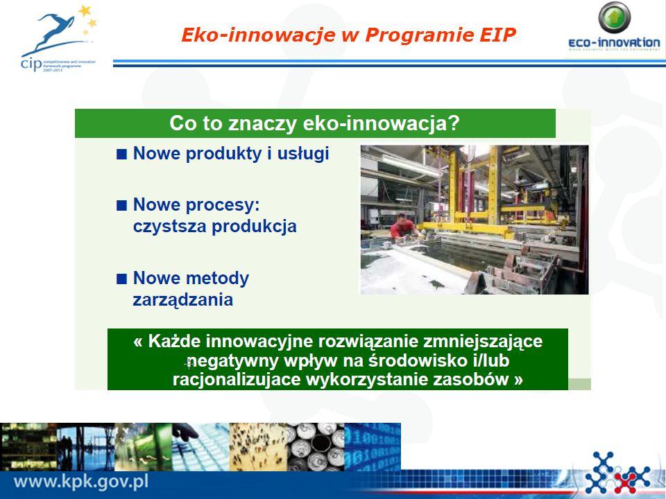 Projekty pilotażowe i powielania rynkowego: Pierwsze zastosowanie lub powielanie rynkowe ekoinnowacyjnych technik, produktów i praktyk; nie dotyczą projektów ze sfery B+R; Obszary priorytetowe: recycling materiałów, budownictwo, sektor spożywczy, ekologiczny biznes i inteligentne zakupy Budżet: na lata 2008-2013 budżet inicjatywy wynosi 195 mln euro Eko-innowacje w Programie EIP