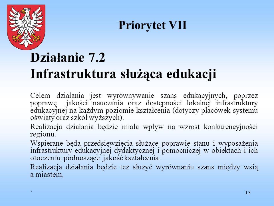 13 Priorytet VII Działanie 7.2 Infrastruktura służąca edukacji Celem działania jest wyrównywanie szans edukacyjnych, poprzez poprawę jakości nauczania