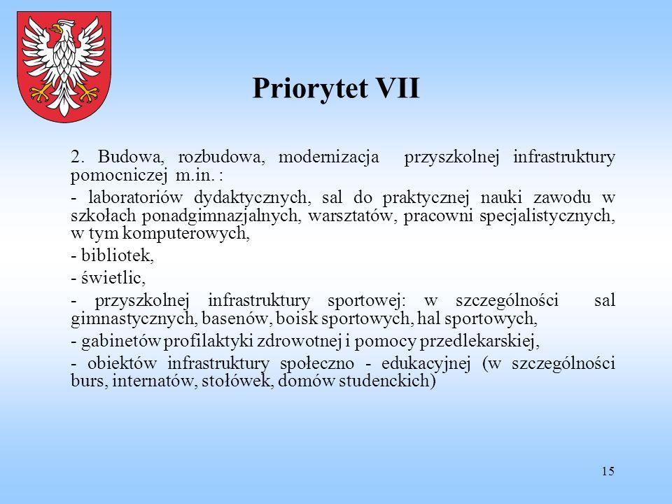 15 Priorytet VII 2. Budowa, rozbudowa, modernizacja przyszkolnej infrastruktury pomocniczej m.in. : - laboratoriów dydaktycznych, sal do praktycznej n