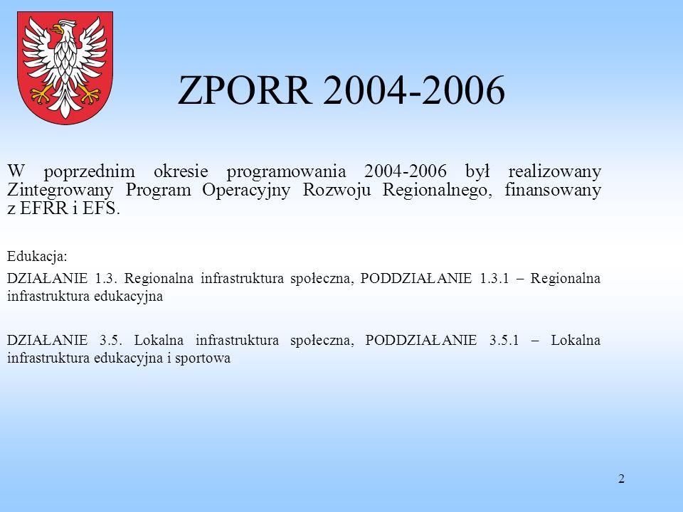 2 ZPORR 2004-2006 W poprzednim okresie programowania 2004-2006 był realizowany Zintegrowany Program Operacyjny Rozwoju Regionalnego, finansowany z EFR