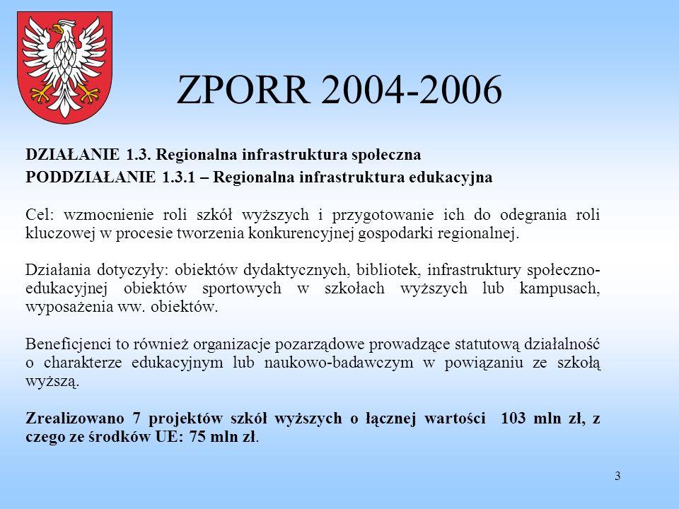 3 ZPORR 2004-2006 DZIAŁANIE 1.3. Regionalna infrastruktura społeczna PODDZIAŁANIE 1.3.1 – Regionalna infrastruktura edukacyjna Cel: wzmocnienie roli s