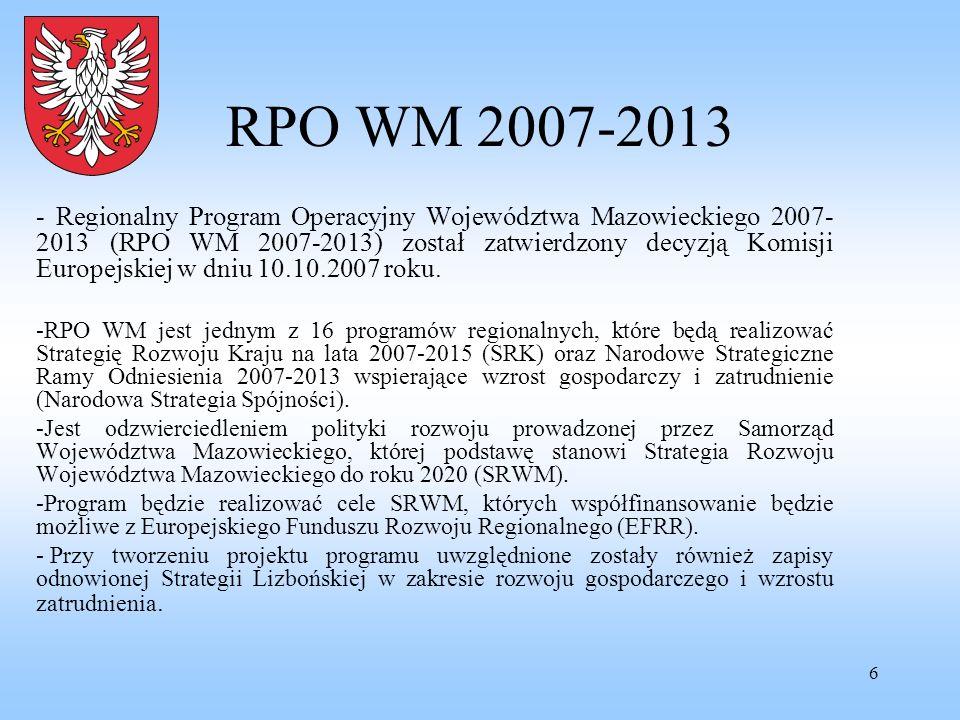 7 Głównym celem RPO WM 2007-2013 jest poprawa konkurencyjności regionu oraz zwiększanie spójności społecznej, gospodarczej i przestrzennej województwa.