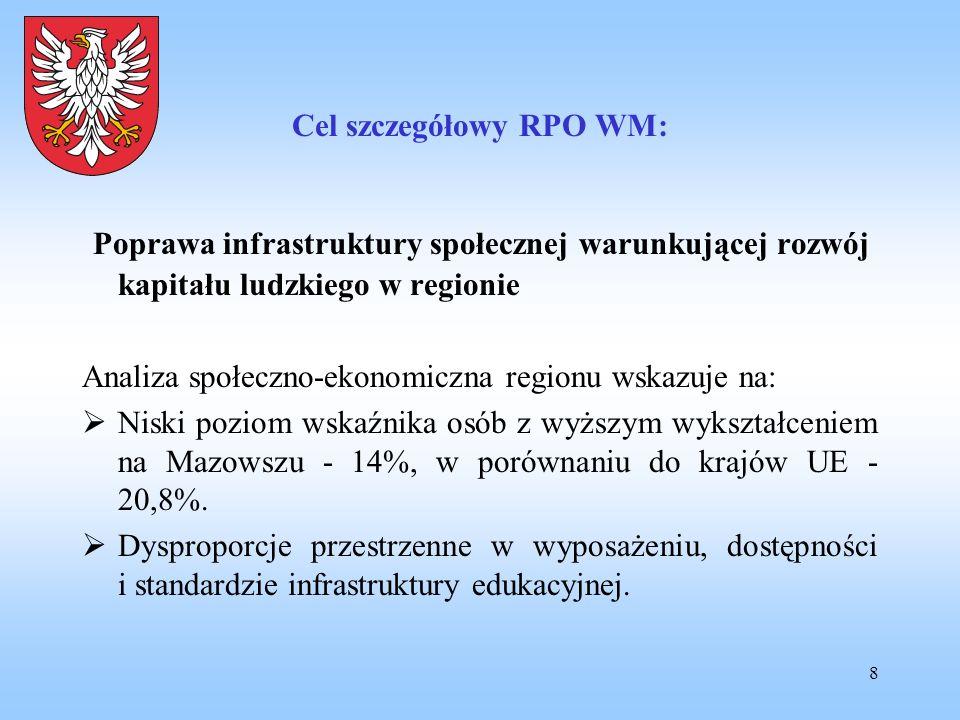 8 Cel szczegółowy RPO WM: Poprawa infrastruktury społecznej warunkującej rozwój kapitału ludzkiego w regionie Analiza społeczno-ekonomiczna regionu ws