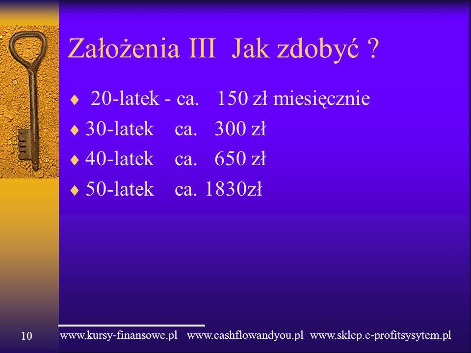 www.kursy-finansowe.pl www.cashflowandyou.pl www.sklep.e-profitsysytem.pl Założenia III Jak zdobyć ? 20-latek - ca. 150 zł miesięcznie 30-latek ca. 30