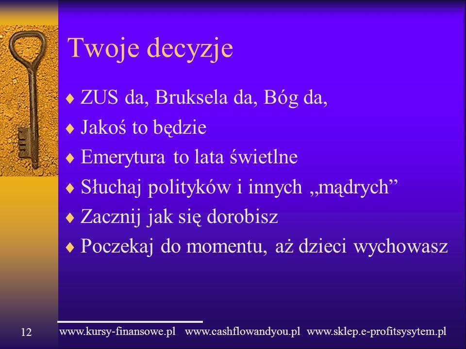 www.kursy-finansowe.pl www.cashflowandyou.pl www.sklep.e-profitsysytem.pl Twoje decyzje ZUS da, Bruksela da, Bóg da, Jakoś to będzie Emerytura to lata