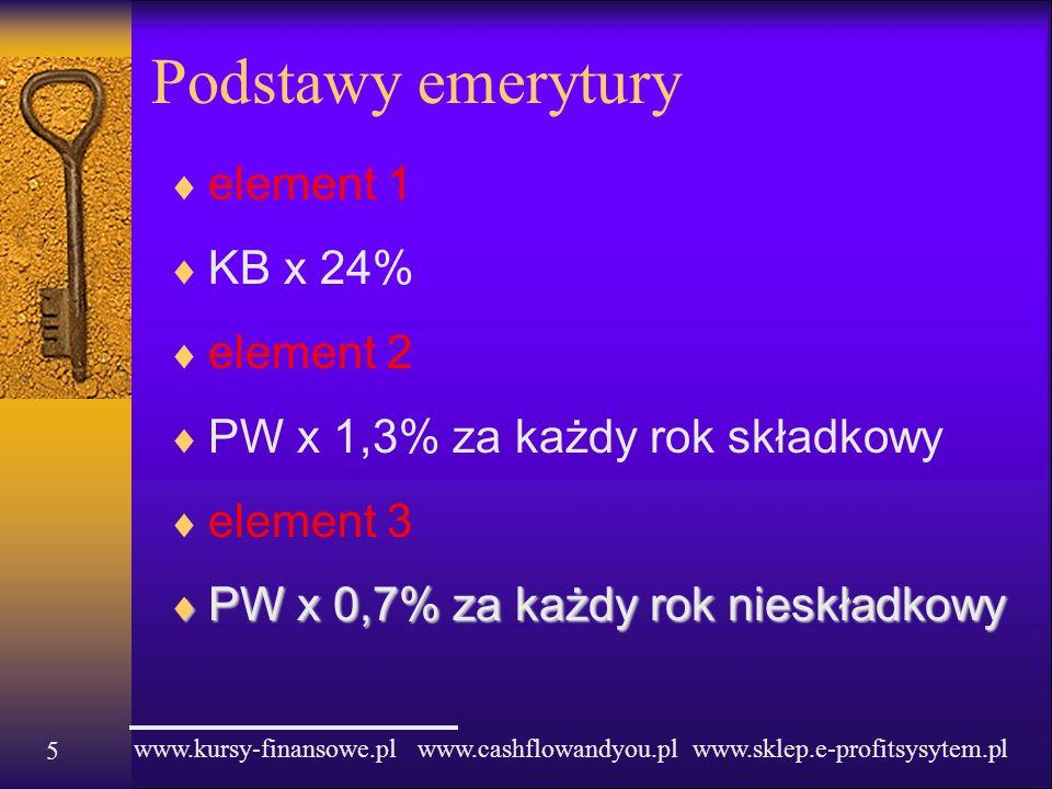 www.kursy-finansowe.pl www.cashflowandyou.pl www.sklep.e-profitsysytem.pl 5 Podstawy emerytury element 1 KB x 24% element 2 PW x 1,3% za każdy rok skł