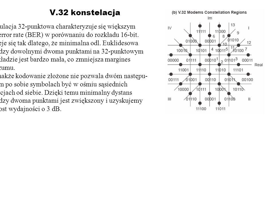 V.32 konstelacja Modulacja 32-punktowa charakteryzuje się większym bit-error rate (BER) w porównaniu do rozkładu 16-bit. Dzieje się tak dlatego, że mi