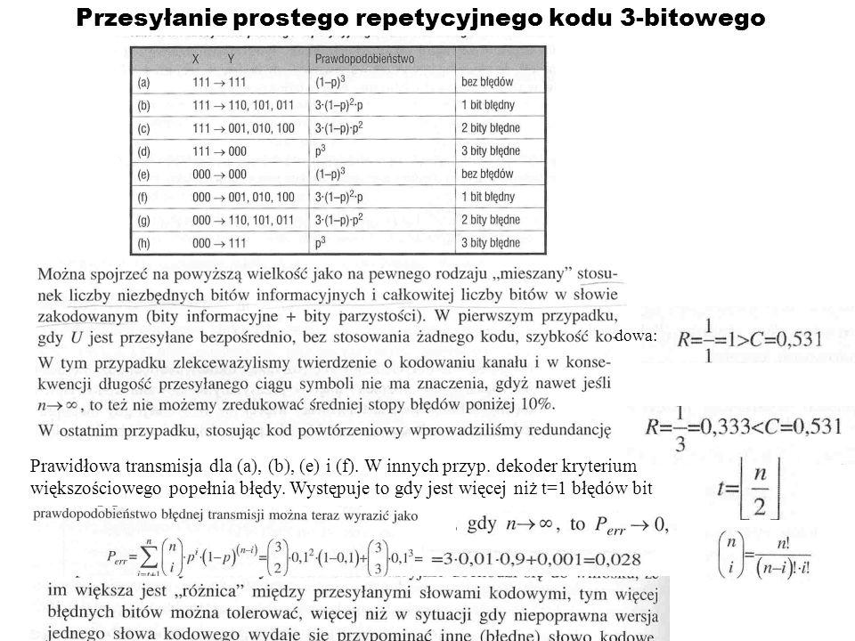 Przesyłanie prostego repetycyjnego kodu 3-bitowego dowa: Prawidłowa transmisja dla (a), (b), (e) i (f). W innych przyp. dekoder kryterium większościow
