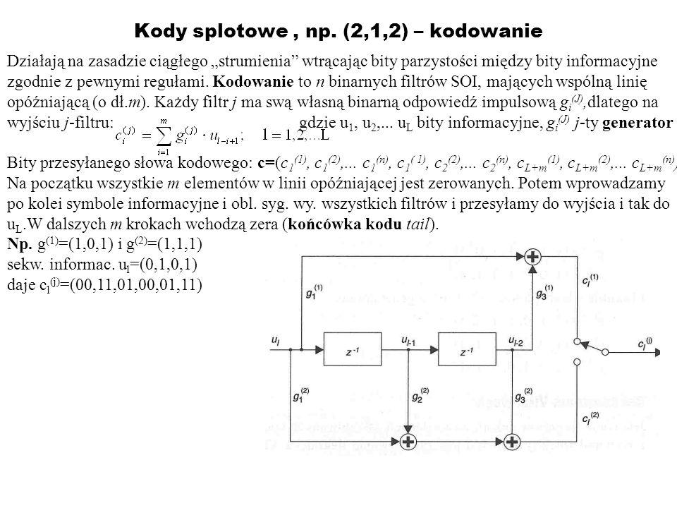 Kody splotowe, np. (2,1,2) – kodowanie Działają na zasadzie ciągłego strumienia wtrącając bity parzystości między bity informacyjne zgodnie z pewnymi