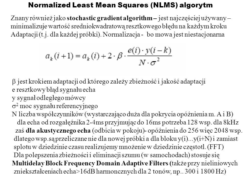 Normalized Least Mean Squares (NLMS) algorytm Znany również jako stochastic gradient algorithm – jest najczęściej używany – minimalizuje wartość sredn