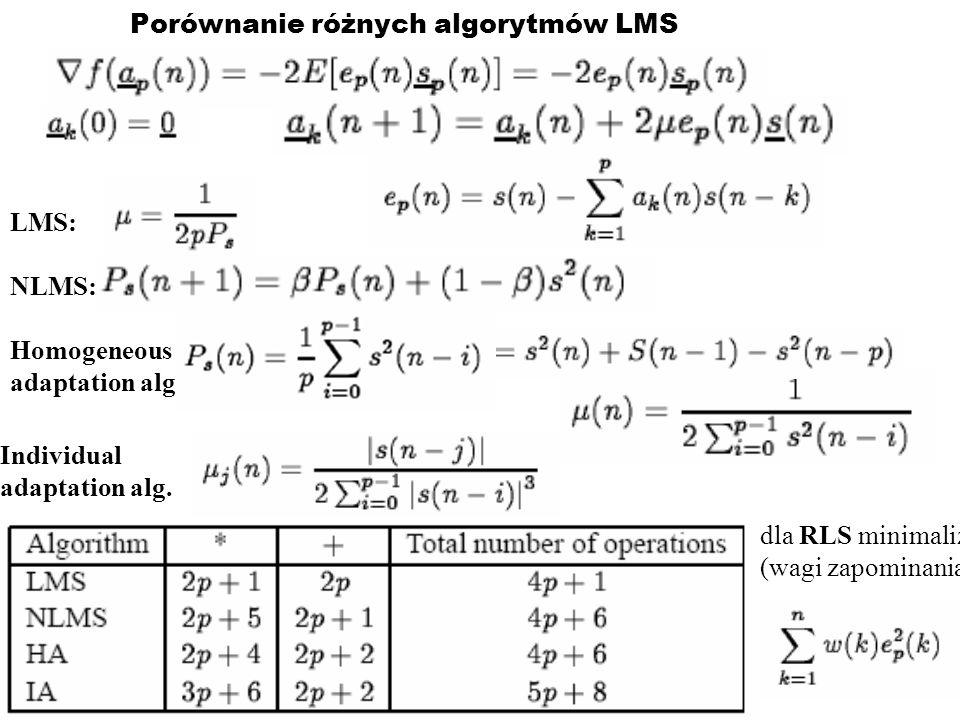 Porównanie różnych algorytmów LMS LMS: NLMS: Homogeneous adaptation alg. Individual adaptation alg. dla RLS minimaliz. (wagi zapominania)