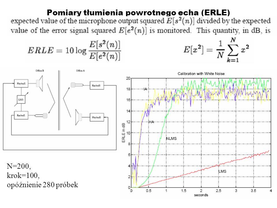 Pomiary tłumienia powrotnego echa (ERLE) N=200, krok=100, opóźnienie 280 próbek