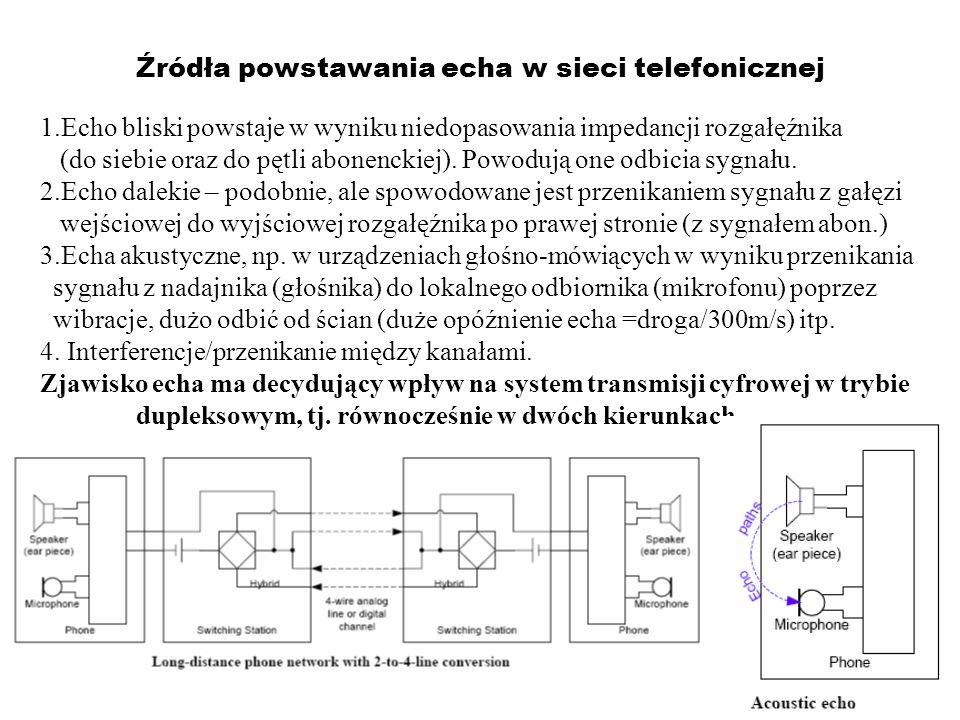 Źródła powstawania echa w sieci telefonicznej 1.Echo bliski powstaje w wyniku niedopasowania impedancji rozgałęźnika (do siebie oraz do pętli abonenck