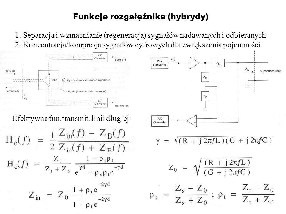Funkcje rozgałęźnika (hybrydy) 1. Separacja i wzmacnianie (regeneracja) sygnałów nadawanych i odbieranych 2. Koncentracja/kompresja sygnałów cyfrowych