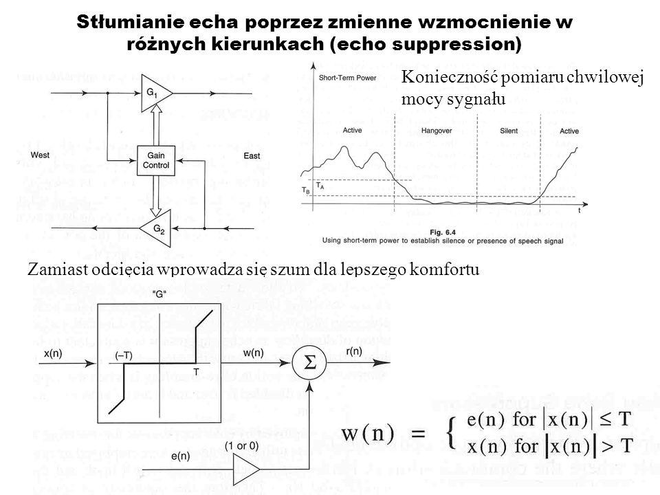 Implementacja w modemie V.32 2-wymiarowa konstelacja: sygnał echa: odbierany (bliski) sygnał: sygnał po wycięciu echa:
