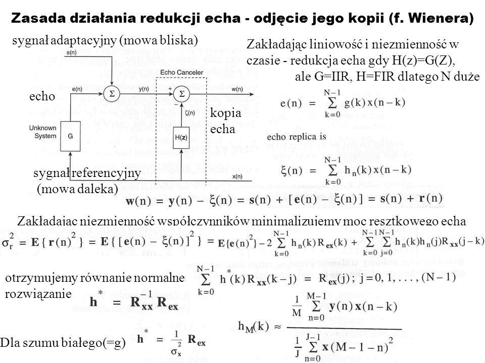 Zasada działania redukcji echa - odjęcie jego kopii (f. Wienera) sygnał referencyjny (mowa daleka) sygnał adaptacyjny (mowa bliska) echo kopia echa Za
