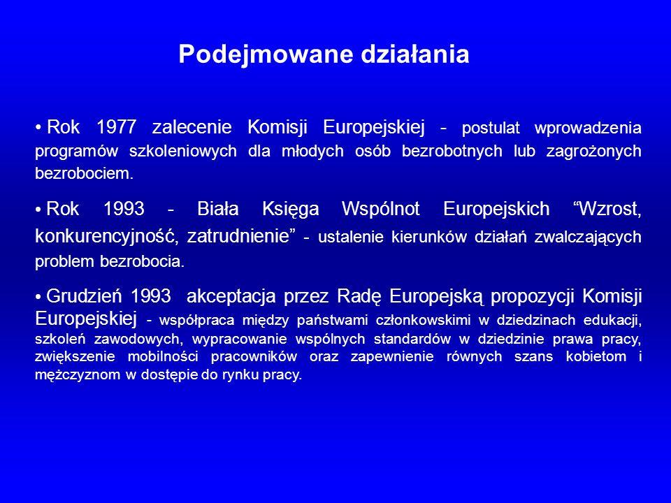 Podejmowane działania Rok 1977 zalecenie Komisji Europejskiej - postulat wprowadzenia programów szkoleniowych dla młodych osób bezrobotnych lub zagroż