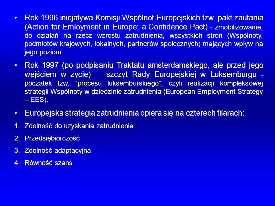 Rok 1996 inicjatywa Komisji Wspólnot Europejskich tzw. pakt zaufania (Action for Emloyment in Europe: a Confidence Pact) - zmobilizowanie, do działań