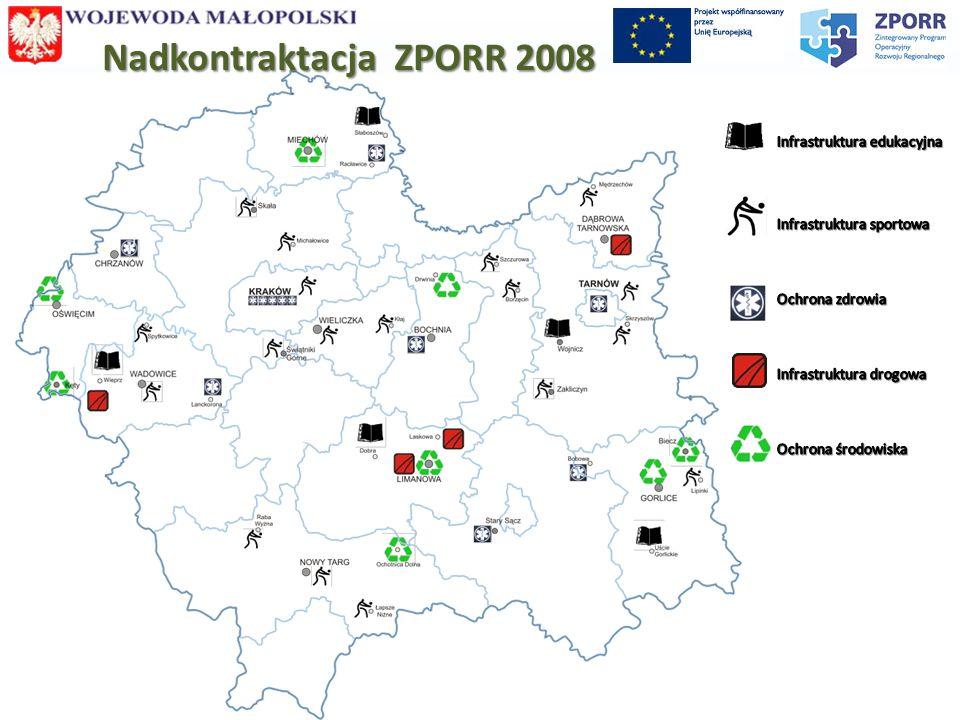 Nadkontraktacja ZPORR 2008
