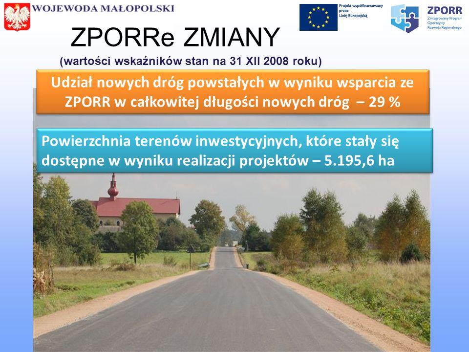 ZPORRe ZMIANY (wartości wskaźników stan na 31 XII 2008 roku) Udział nowych dróg powstałych w wyniku wsparcia ze ZPORR w całkowitej długości nowych dró