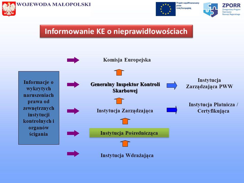 Informowanie KE o nieprawidłowościach Komisja Europejska Generalny Inspektor Kontroli Skarbowej Instytucja Zarządzająca Informacje o wykrytych narusze