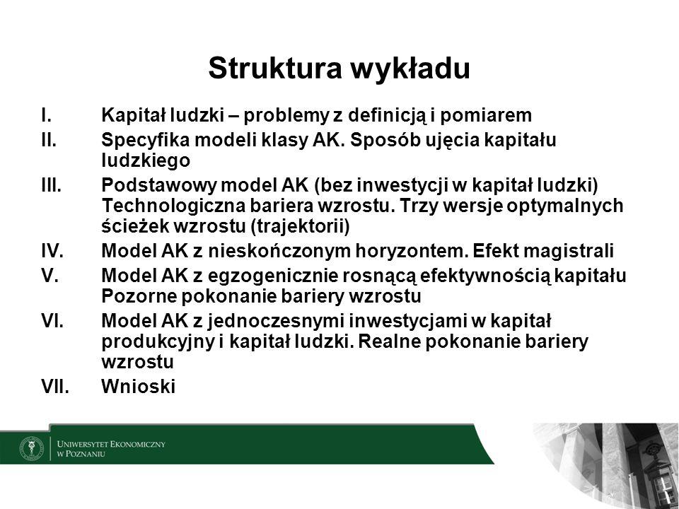 Struktura wykładu I.Kapitał ludzki – problemy z definicją i pomiarem II.Specyfika modeli klasy AK. Sposób ujęcia kapitału ludzkiego III.Podstawowy mod