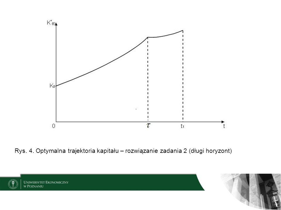Rys. 4. Optymalna trajektoria kapitału – rozwiązanie zadania 2 (długi horyzont)