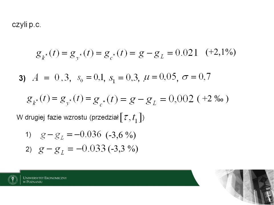 czyli p.c. (+2,1%) 3),,,, ( +2 ) W drugiej fazie wzrostu (przedział) 1) (-3,6 %) 2) (-3,3 %)