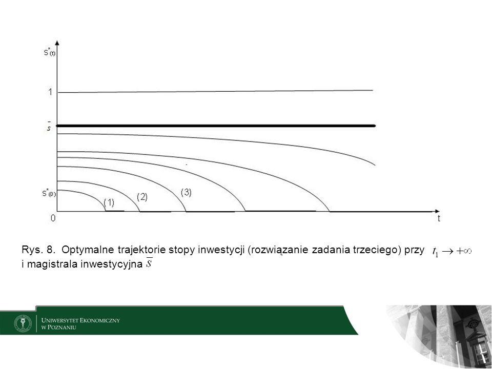 Rys. 8. Optymalne trajektorie stopy inwestycji (rozwiązanie zadania trzeciego) przy i magistrala inwestycyjna