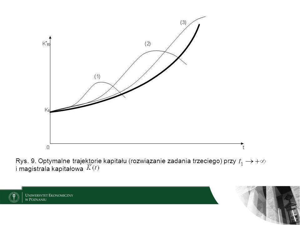 Rys. 9. Optymalne trajektorie kapitału (rozwiązanie zadania trzeciego) przy i magistrala kapitałowa