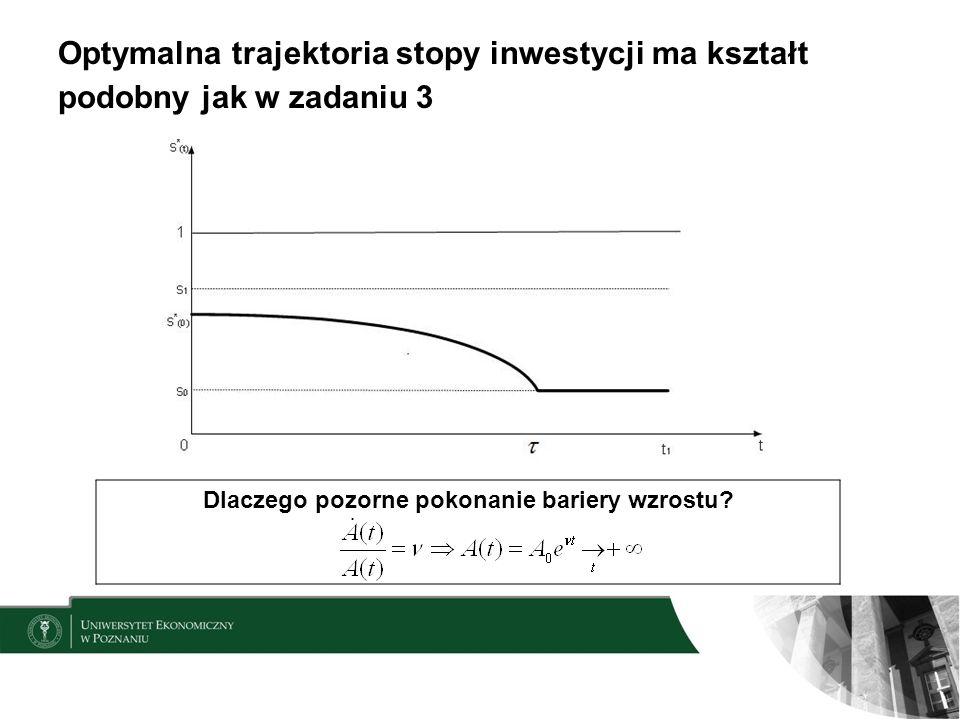 Optymalna trajektoria stopy inwestycji ma kształt podobny jak w zadaniu 3 Dlaczego pozorne pokonanie bariery wzrostu?