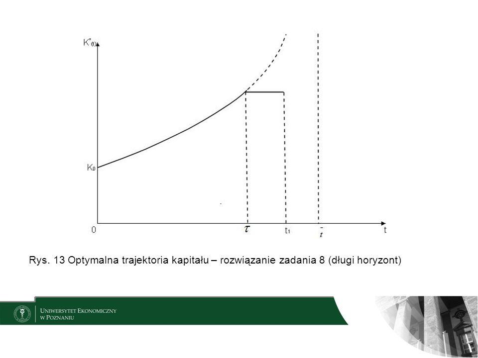 Rys. 13 Optymalna trajektoria kapitału – rozwiązanie zadania 8 (długi horyzont)
