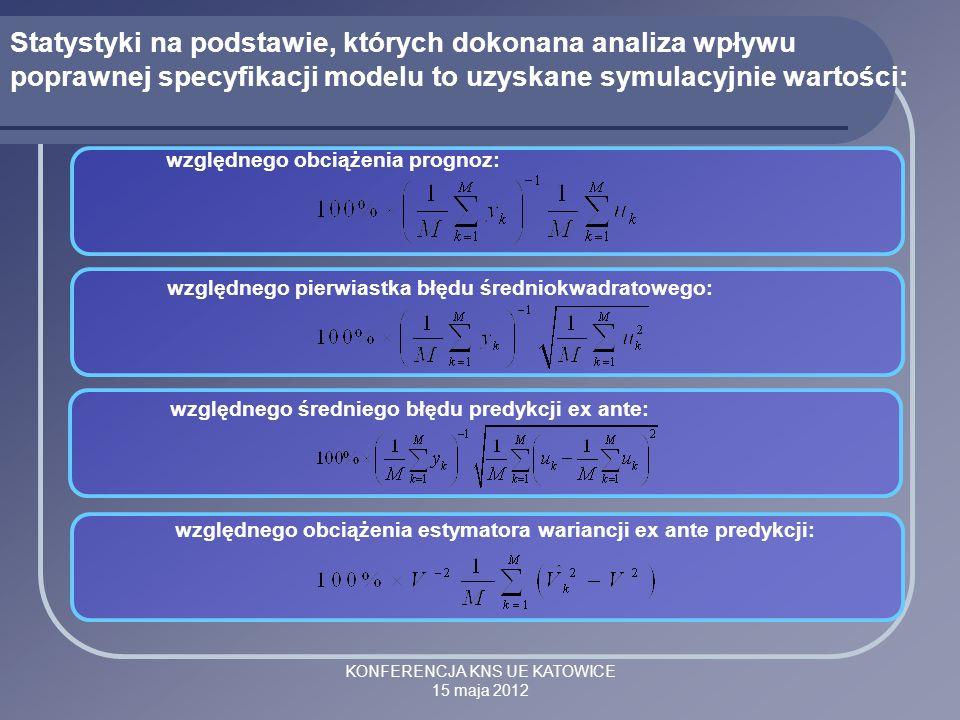 KONFERENCJA KNS UE KATOWICE 15 maja 2012 względnego obciążenia prognoz: względnego pierwiastka błędu średniokwadratowego: względnego średniego błędu p